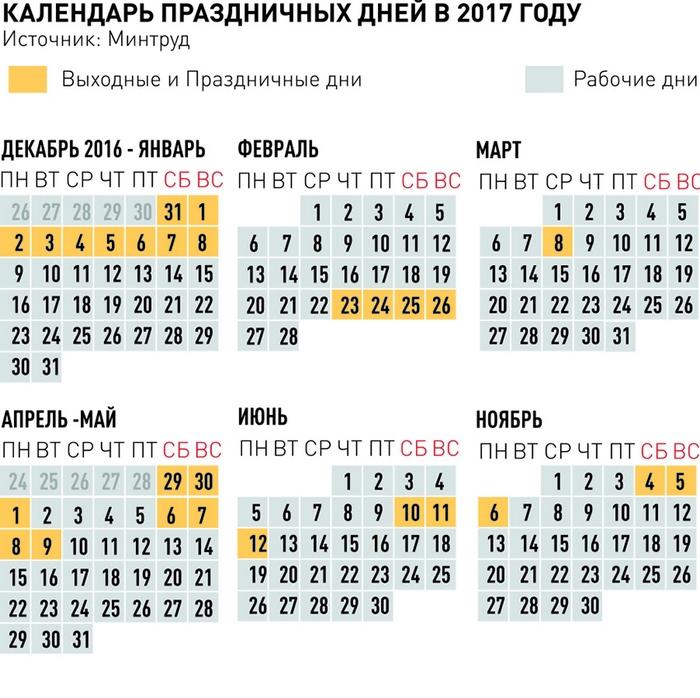 """Инфографика """"Российской газетыЙ"""
